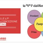 Dalle 4P alle 5P: Una Nuova Concezione di Marketing